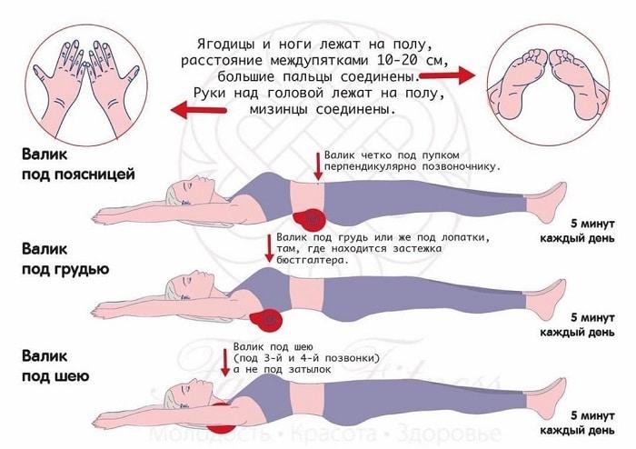 Японское упражнение для похудения валик