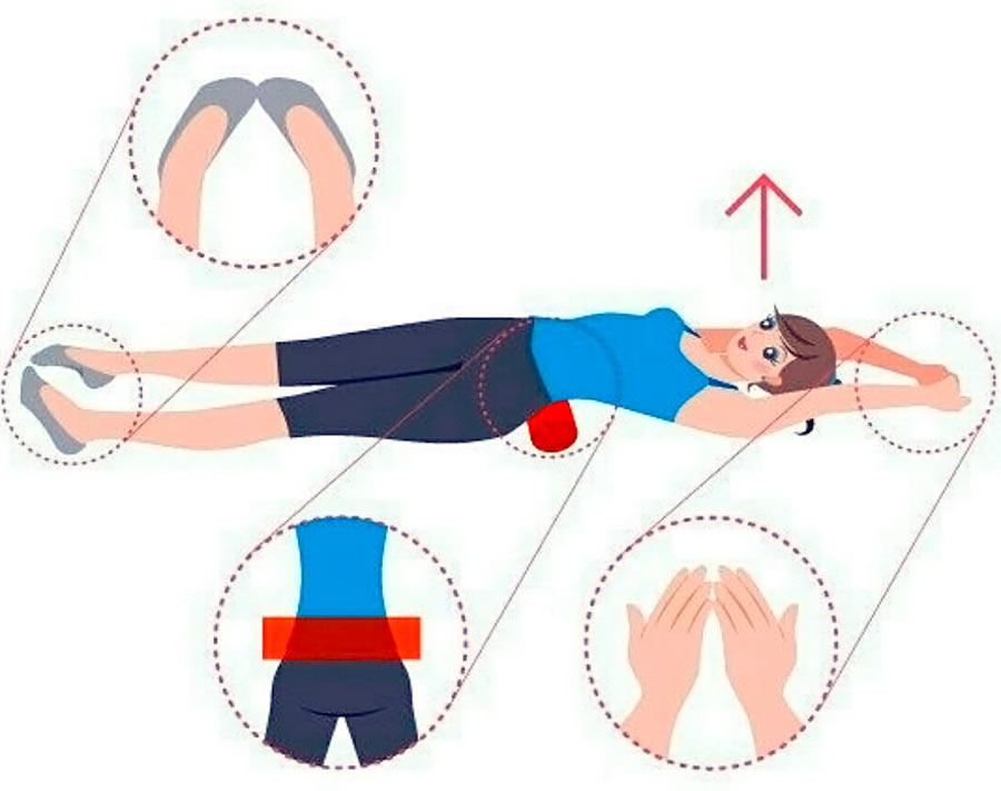 Японский Гимнастика Для Похудения. Техника Имабари: японская гимнастика для похудения живота за 5 минут в день